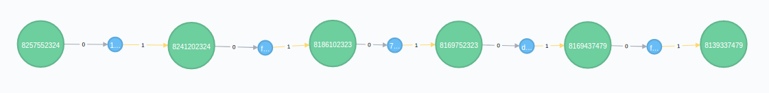 How to import the blockchain in to Neo4j